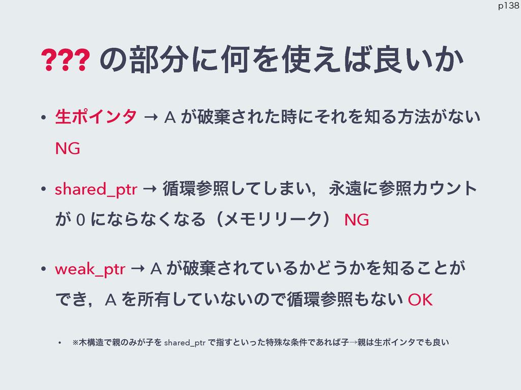??? ͷ෦ʹԿΛ͑ྑ͍͔ • ੜϙΠϯλ → A ͕ഁغ͞ΕͨʹͦΕΛΔํ๏͕ͳ͍...
