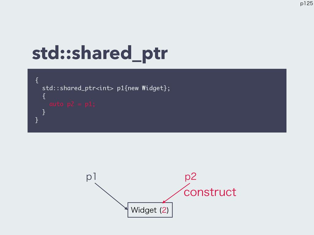 { std::shared_ptr<int> p1{new Widget}; { auto p...