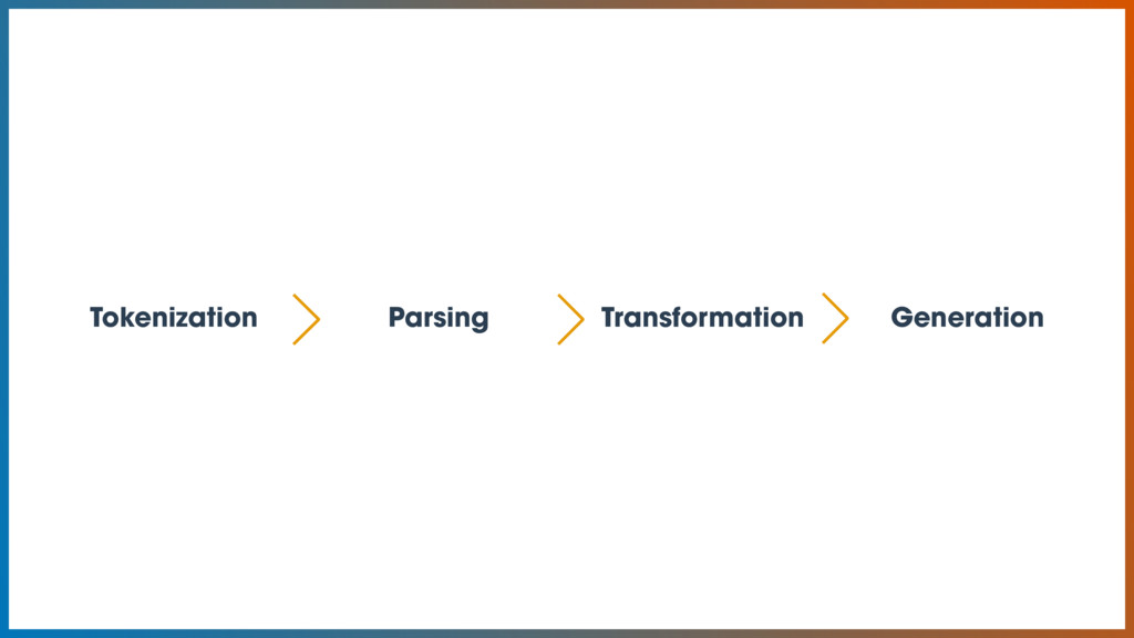 Tokenization Parsing Transformation Generation
