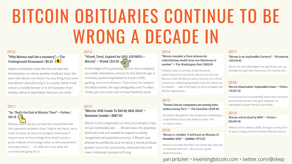 BITCOIN OBITUARIES CONTINUE TO BE WRONG A DECAD...