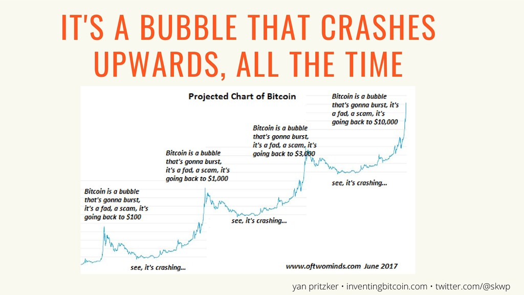 IT'S A BUBBLE THAT CRASHES UPWARDS, ALL THE TIM...