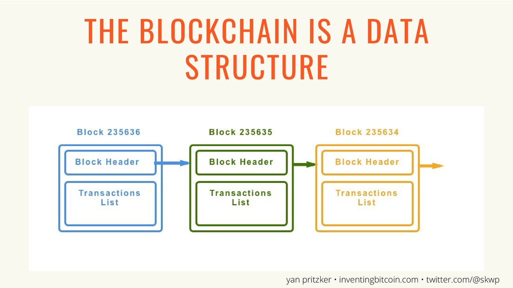THE BLOCKCHAIN IS A DATA STRUCTURE yan pritzker...