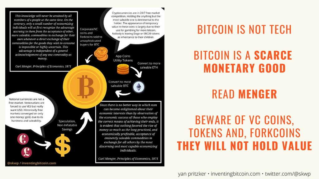 BITCOIN IS NOT TECH BITCOIN IS A SCARCE MONETAR...
