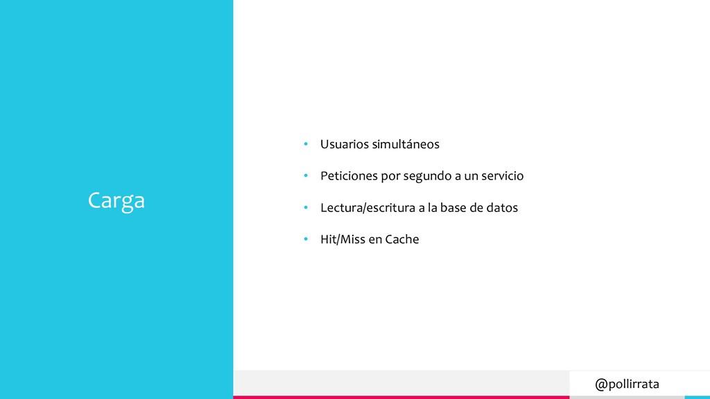 @pollirrata Carga • Usuarios simultáneos • Peti...