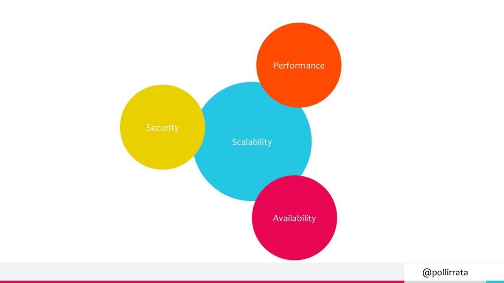 @pollirrata Scalability Performance Security Av...