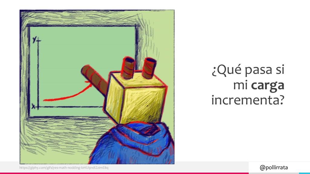 @pollirrata ¿Qué pasa si mi carga incrementa? h...