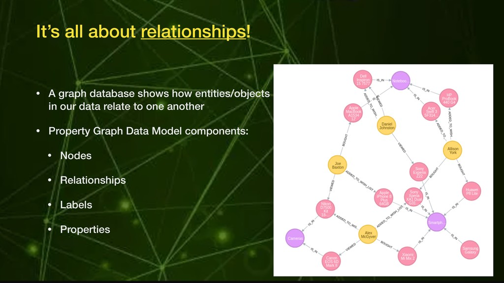 It's all about relationships! • A graph databas...