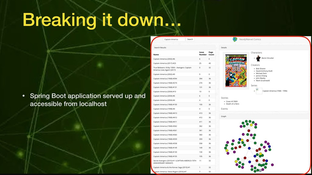 Breaking it down… • Spring Boot application ser...
