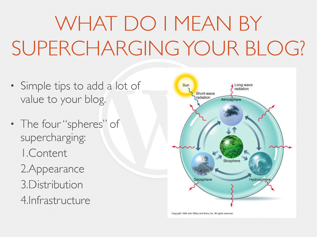 WHAT DO I MEAN BY SUPERCHARGING YOUR BLOG? • Si...