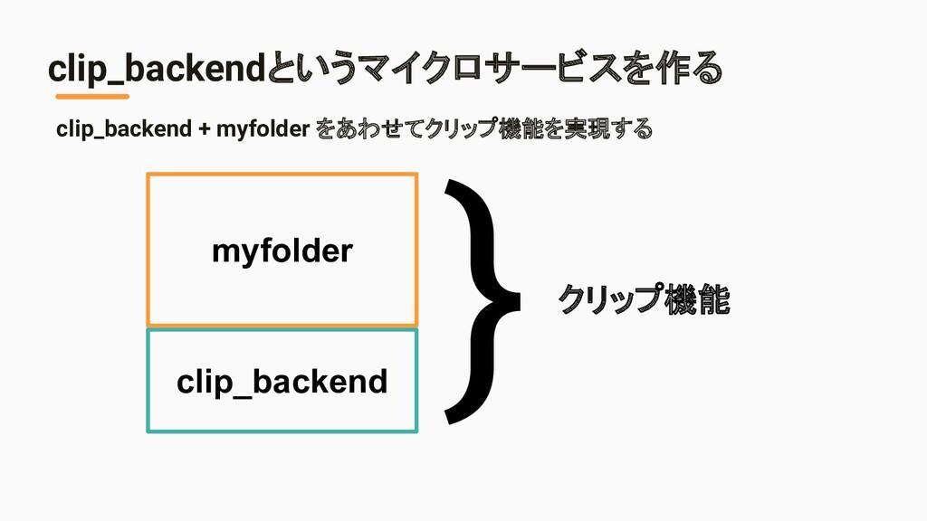 myfolder clip_backend }クリップ機能 clip_backendというマイ...