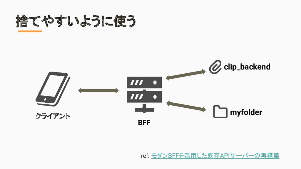 クライアント BFF clip_backend myfolder 捨てやすいように使う ref...