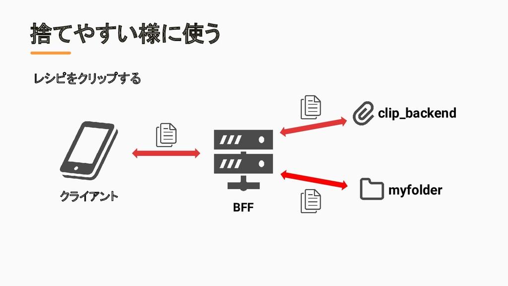 捨てやすい様に使う クライアント BFF clip_backend myfolder レシピを...