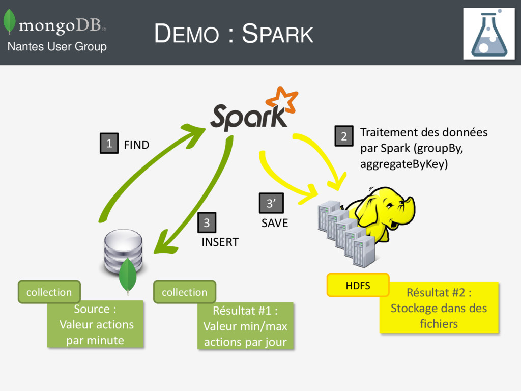 DEMO : SPARK Nantes User Group Traitement des d...