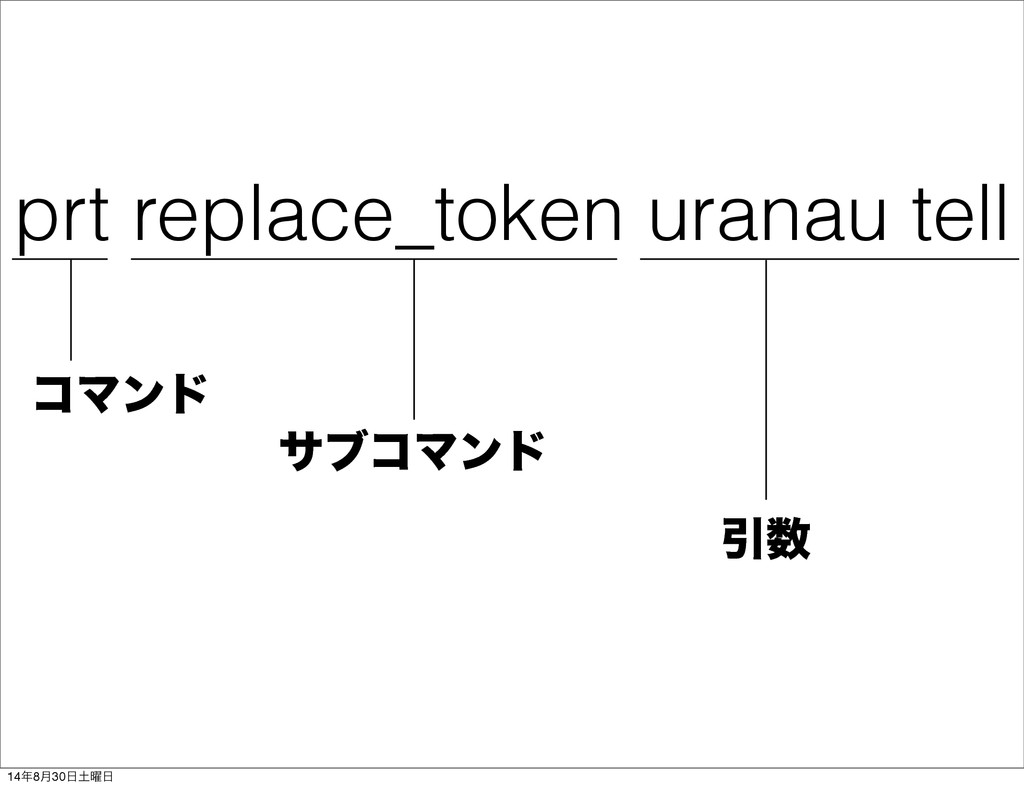 prt replace_token uranau tell ίϚϯυ αϒίϚϯυ Ҿ਺ 14...