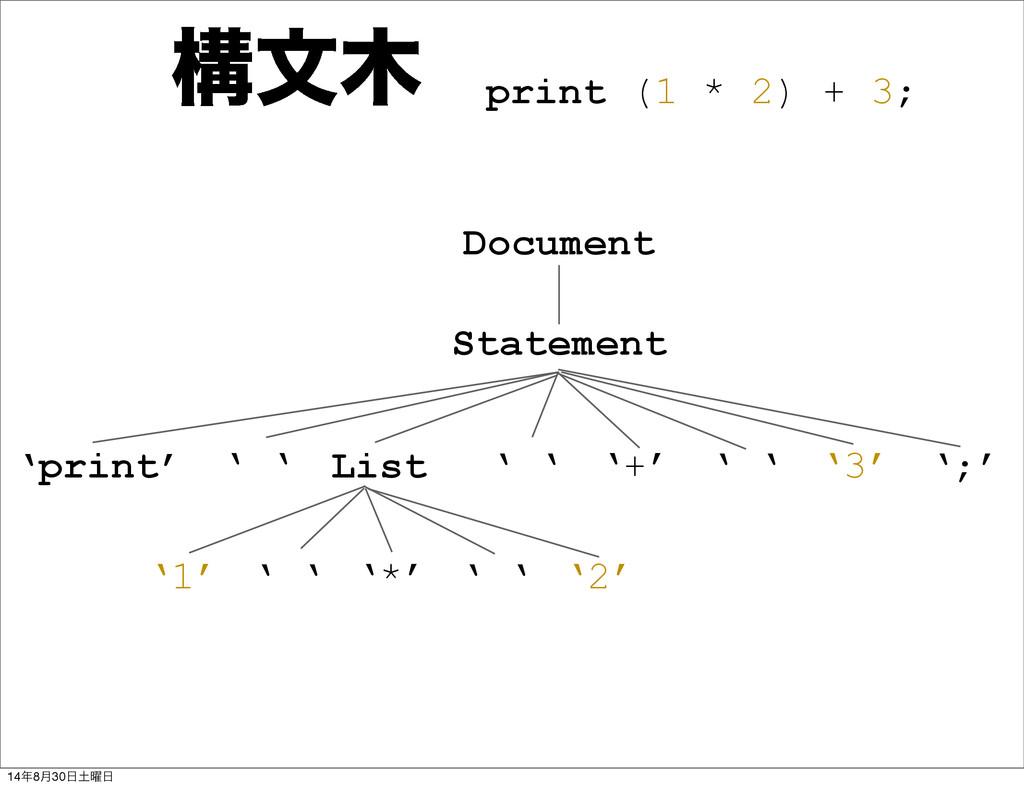 ';' ߏจ 'print' ' ' List ' ' ' ' '1' ' ' '*' ' ...