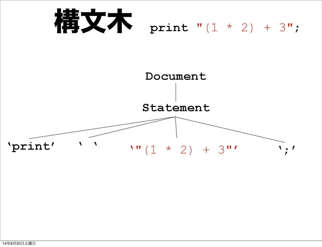 "';' ߏจ໦ 'print' ' ' Statement Document print ""(..."