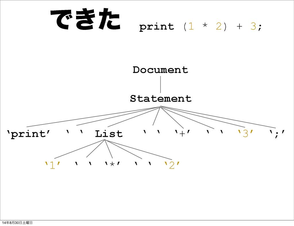';' Ͱ͖ͨ 'print' ' ' List ' ' ' ' '1' ' ' '*' ' ...