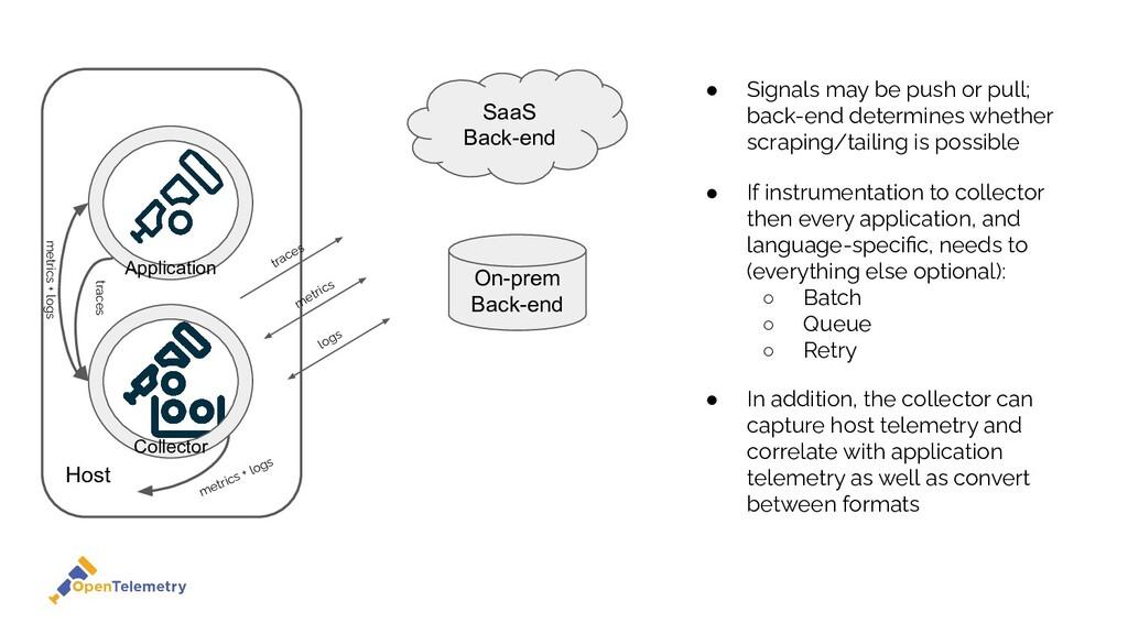 Host Application traces metrics logs SaaS Back-...
