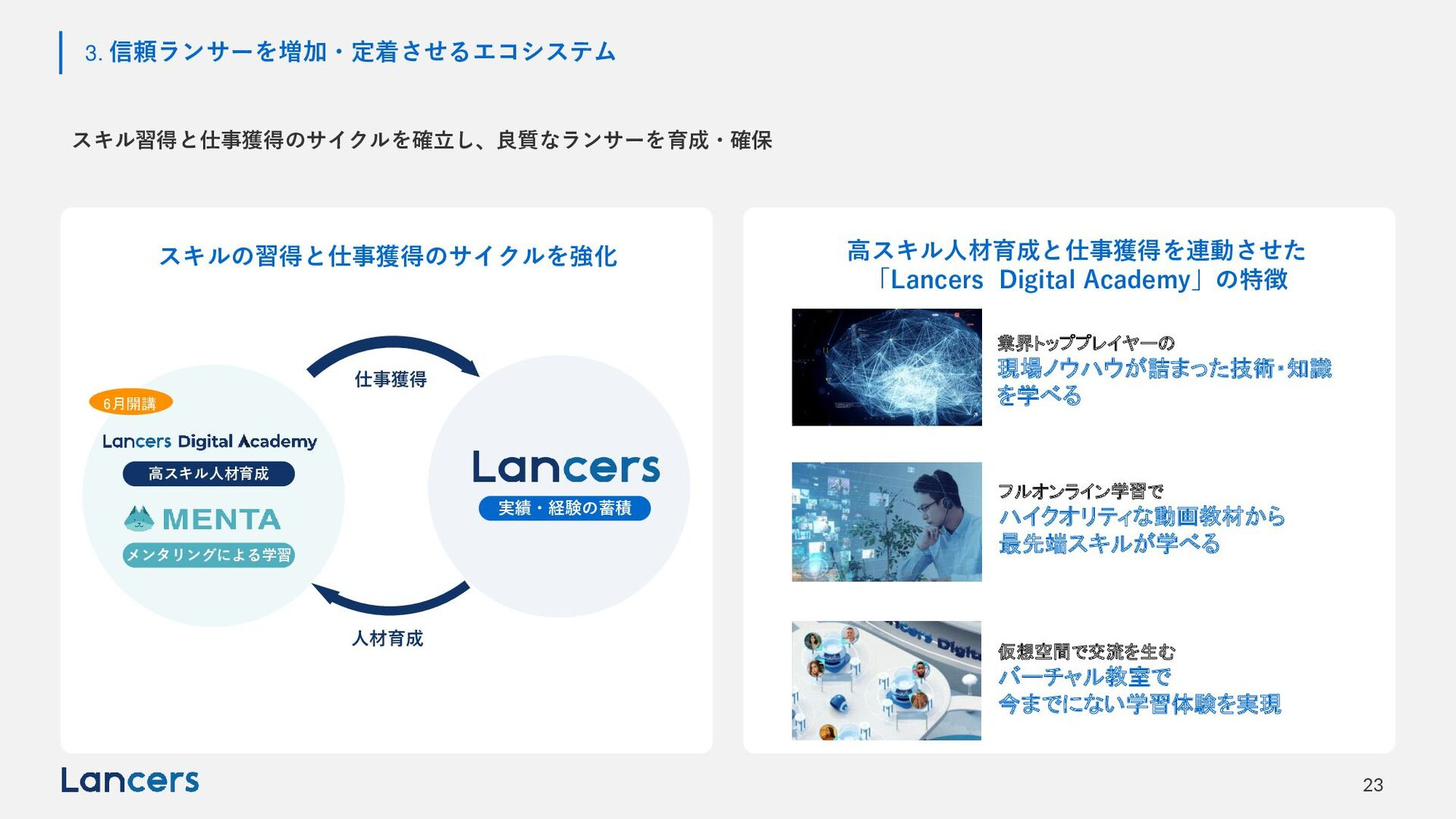 © LANCERS, Inc. All Rights Reserved 23 ランサーズのテク...