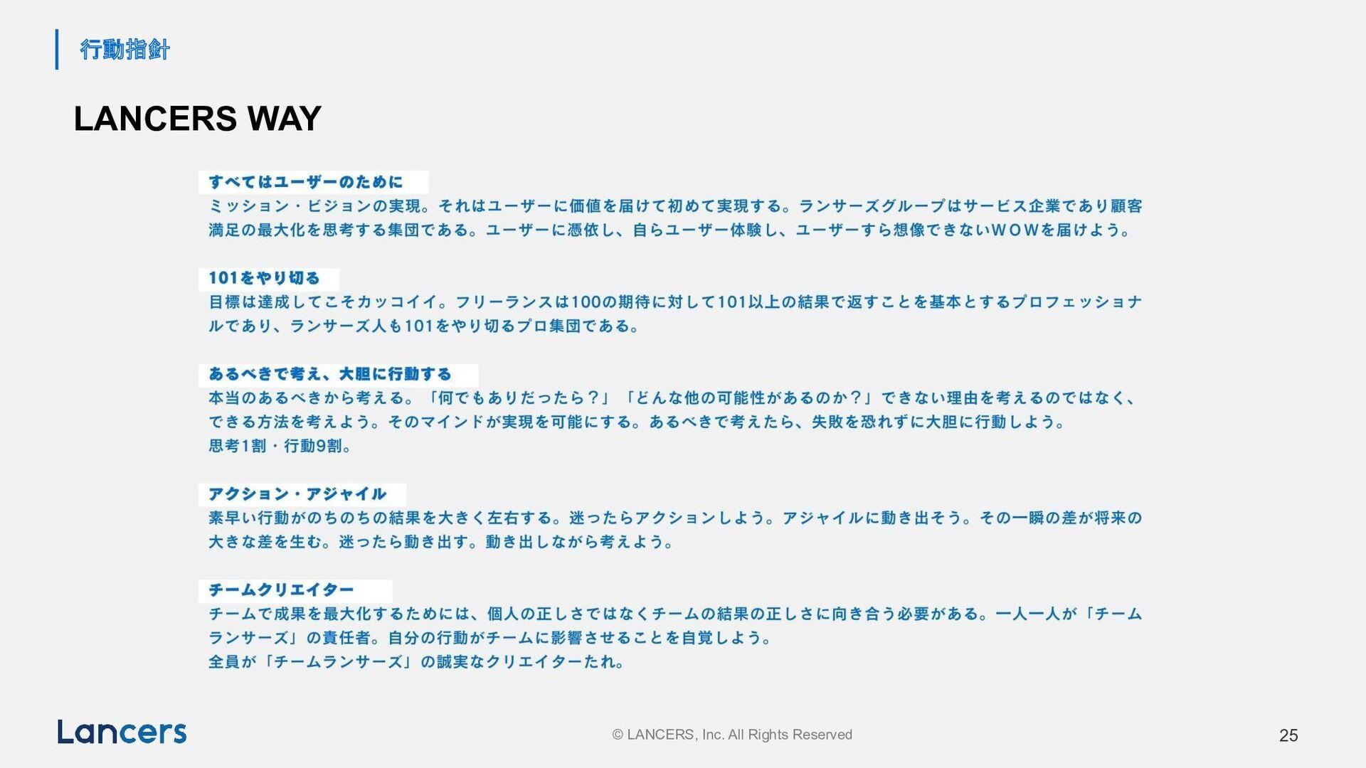 © LANCERS, Inc. All Rights Reserved 25 ⾏動指針 LAN...