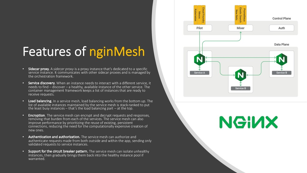 Features of nginMesh • Sidecar proxy. A sidecar...