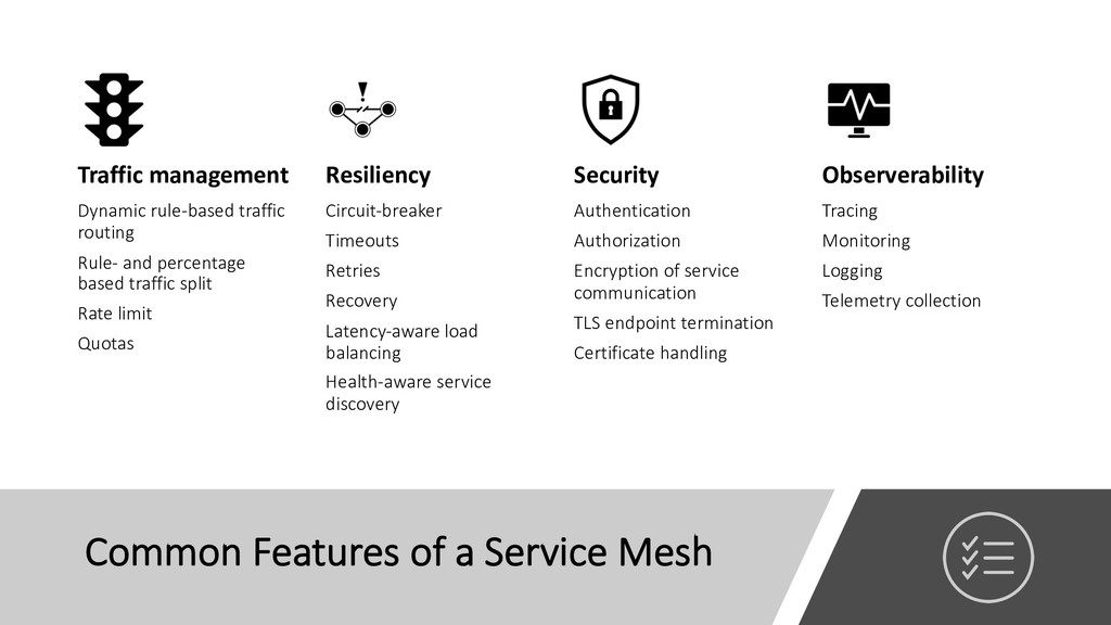 Common Features of a Service Mesh Traffic manag...