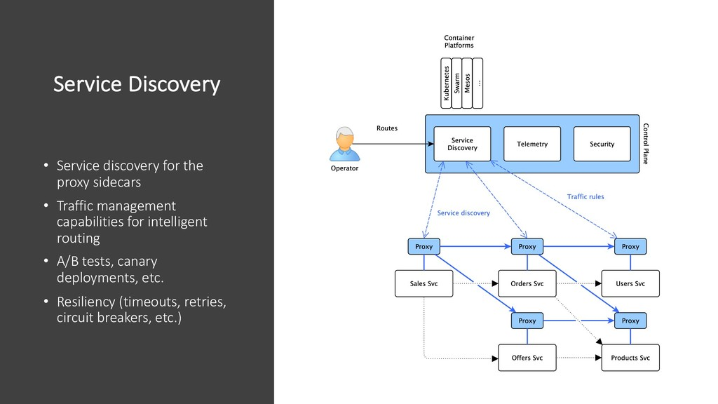 Service Discovery • Service discovery for the p...