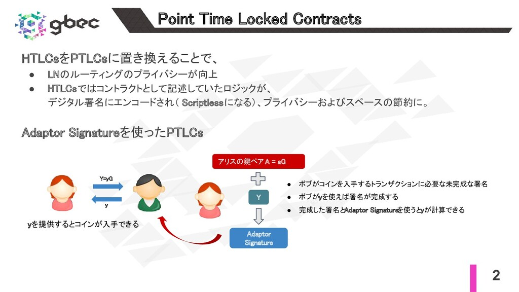 2 Point Time Locked Contracts HTLCsをPTLCsに置き換え...