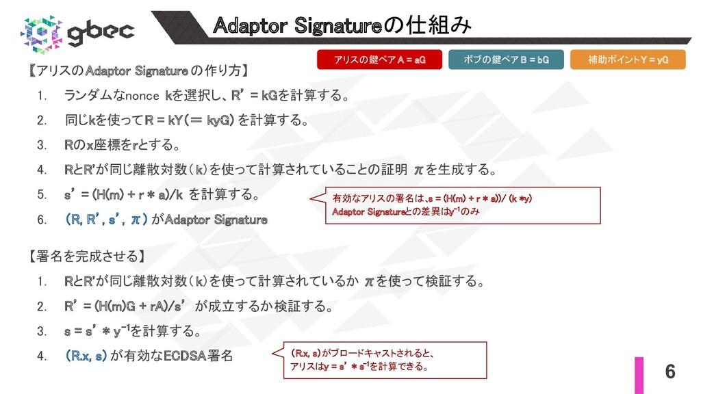 6 Adaptor Signatureの仕組み 【アリスのAdaptor Signature...
