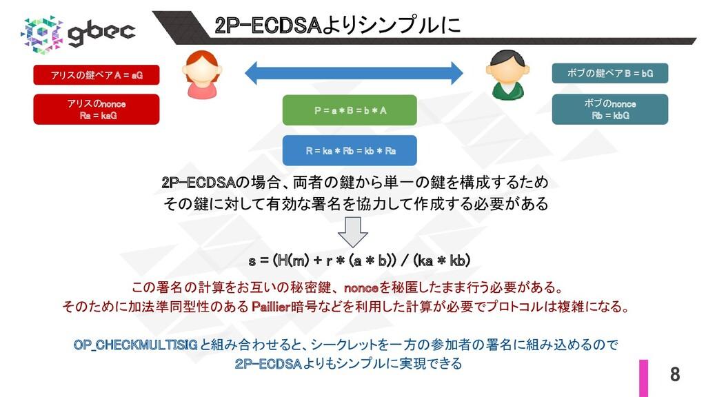 8 2P-ECDSAよりシンプルに アリスの鍵ペア A = aG ボブの鍵ペア B = b...