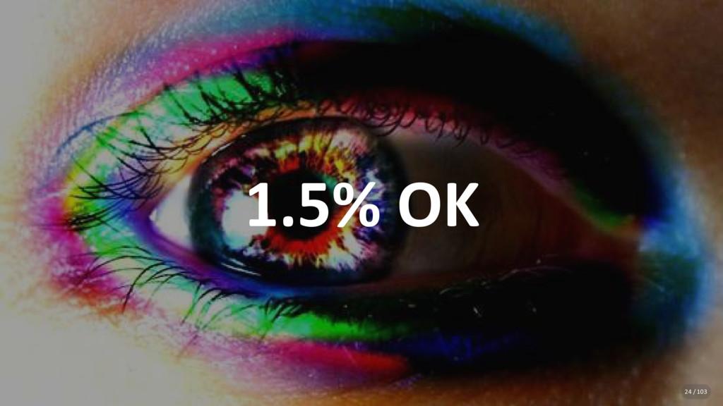 1.5% OK 24 / 103