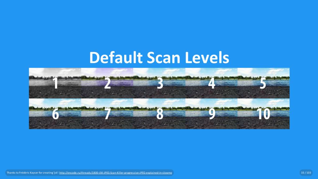 Default Scan Levels Thanks to Frédéric Kayser f...