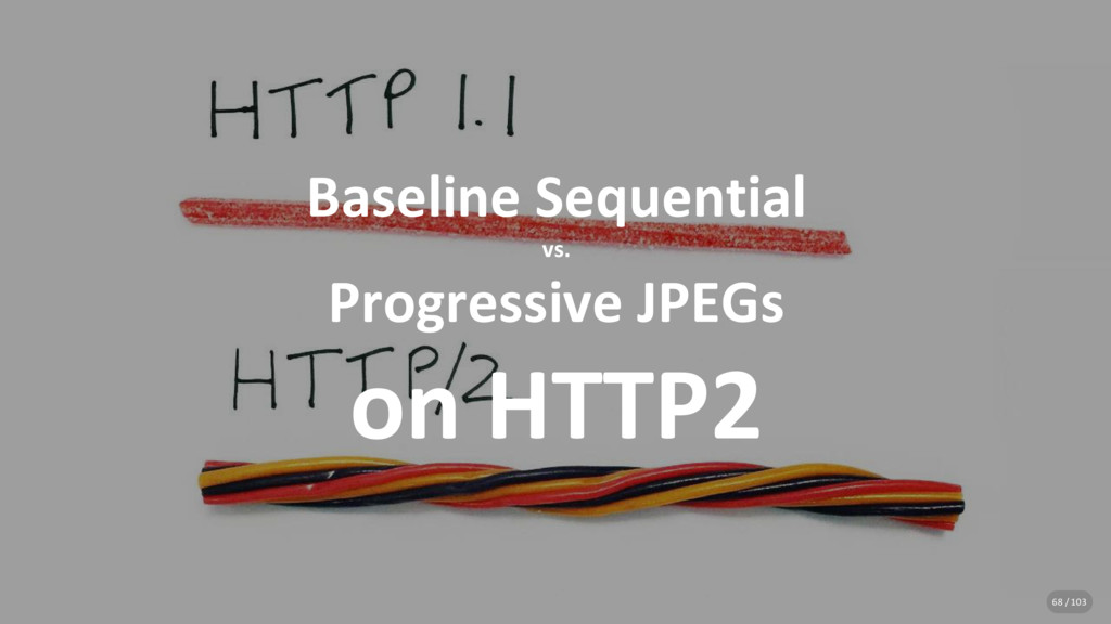 Baseline Sequential vs. Progressive JPEGs on HT...