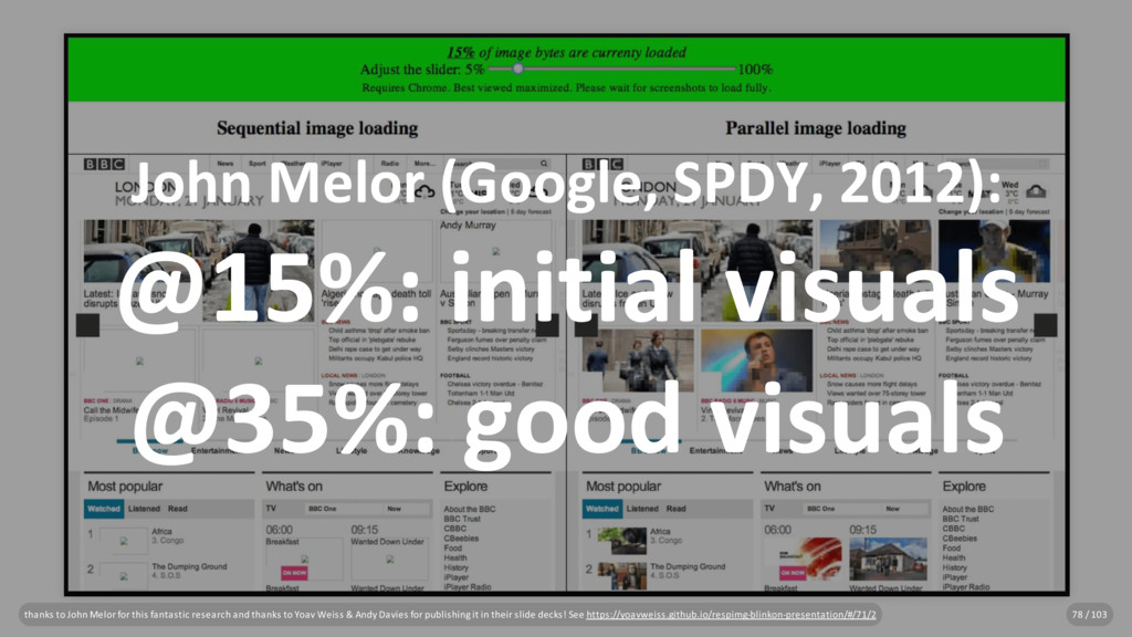 John Melor (Google, SPDY, 2012): @15%: initial ...