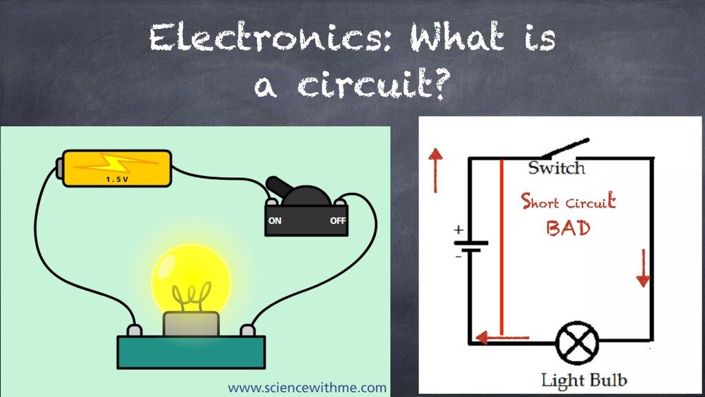 @leenyburger Electronics: What is a circuit? Sh...