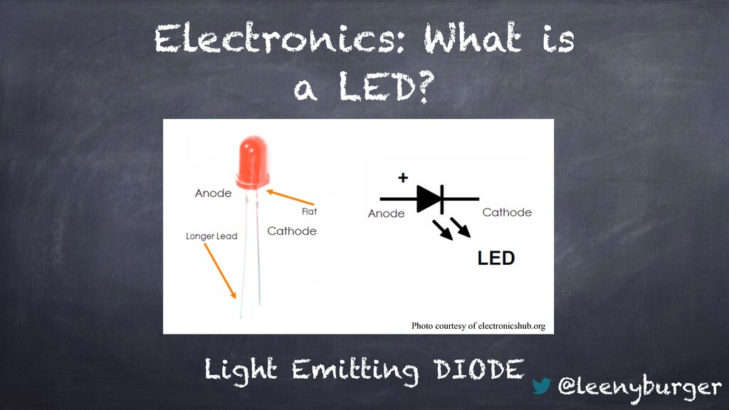 @leenyburger Electronics: What is a LED? Light ...