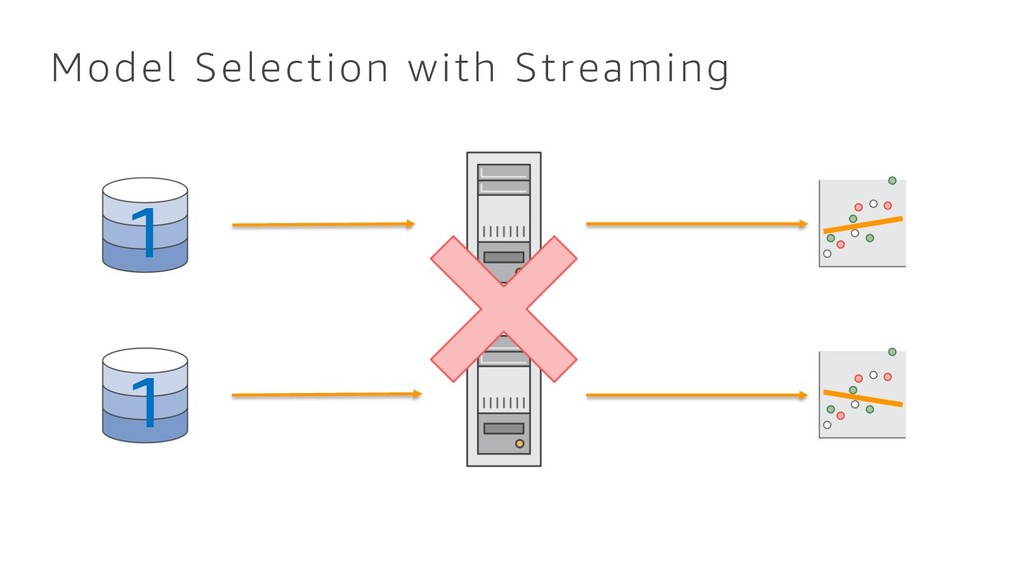 Model Selection with Streaming 1 1