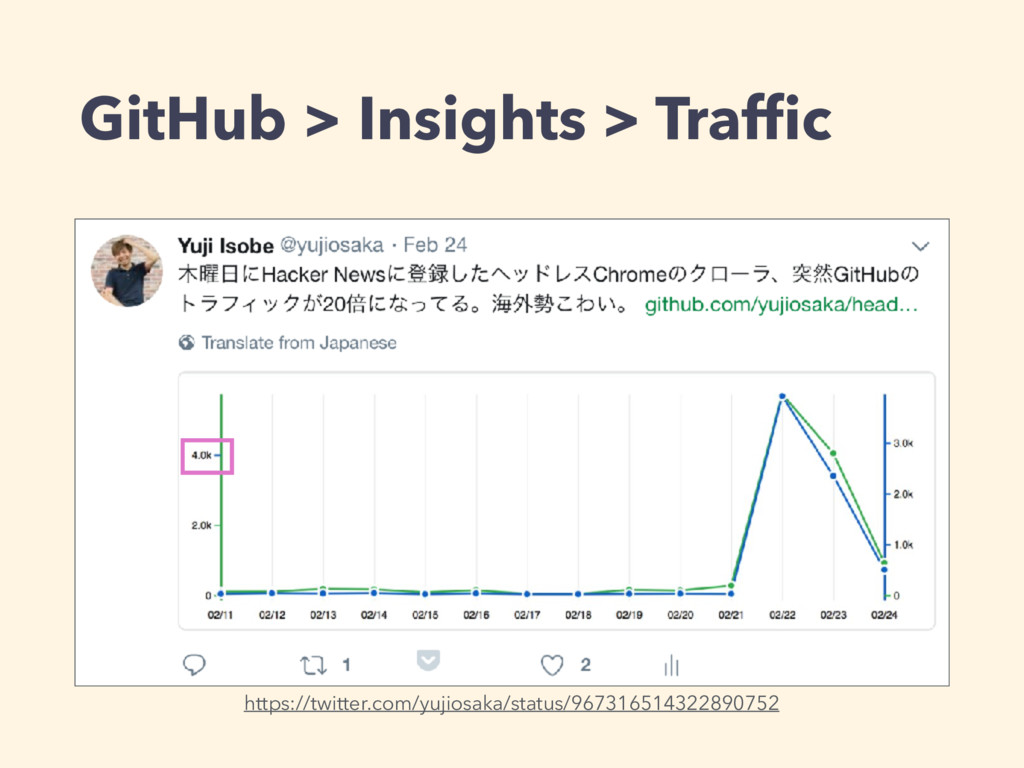 GitHub > Insights > Traffic https://twitter.com/...