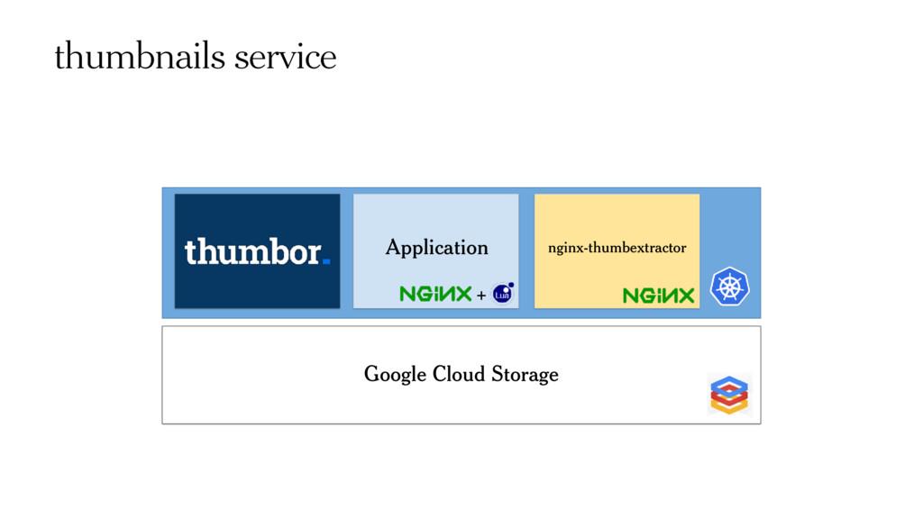 + thumbnails service Application nginx-thumbext...