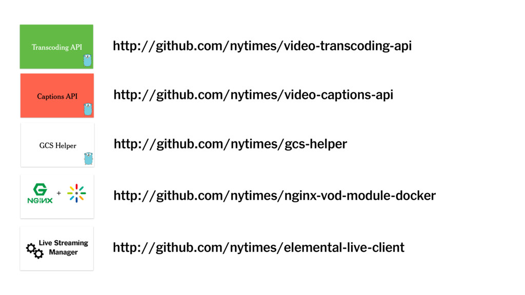 http://github.com/nytimes/video-transcoding-api...