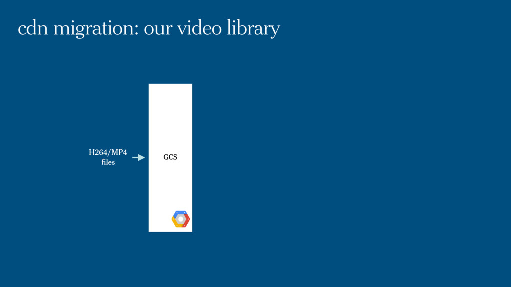 cdn migration: our video library GCS H264/MP4 f...