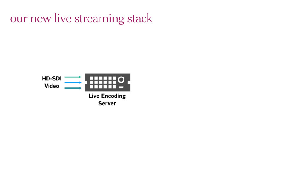 our new live streaming stack