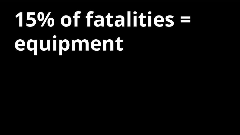 15% of fatalities = equipment