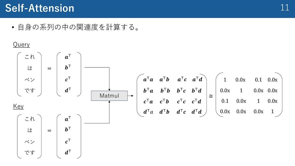 11 Self-Attension • ⾃⾝の系列の中の関連度を計算する。 これ は ペン 𝒂...