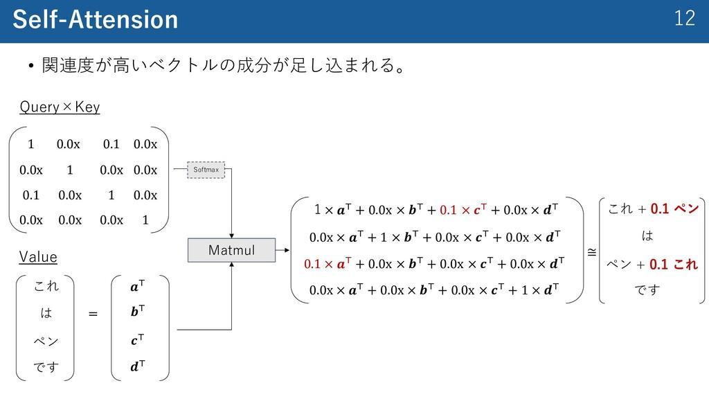 12 • 関連度が⾼いベクトルの成分が⾜し込まれる。 Query×Key Value Matm...