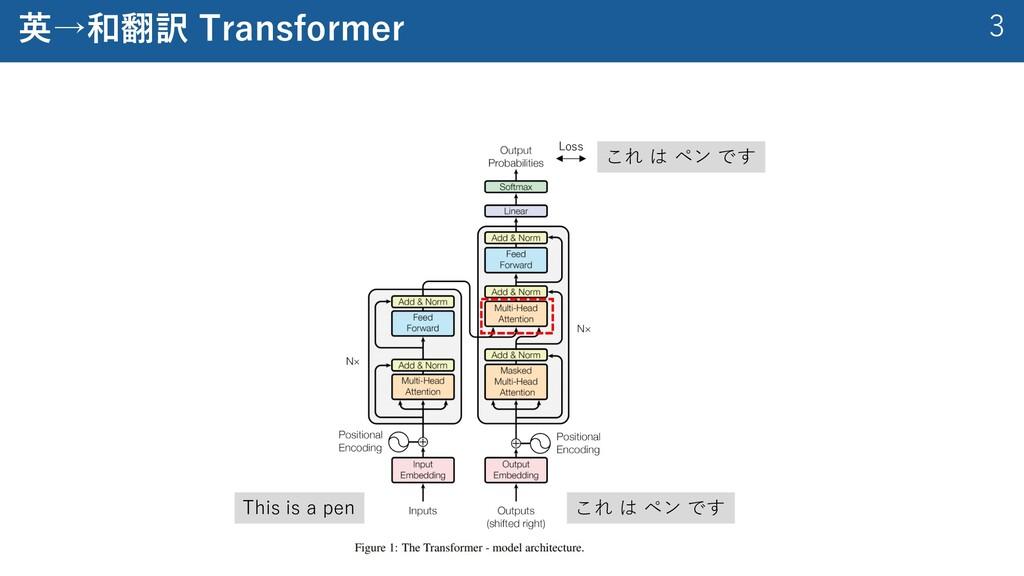 3 英→和翻訳 Transformer This is a pen これ は ペン です Lo...