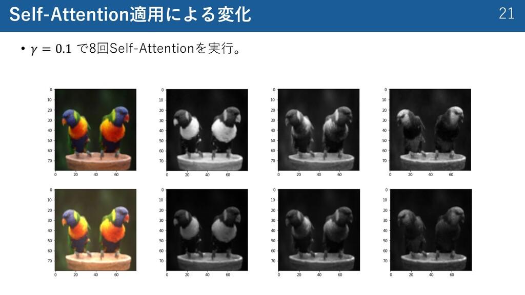 21 Self-Attention適⽤による変化 • 𝛾 = 0.1 で8回Self-Atte...