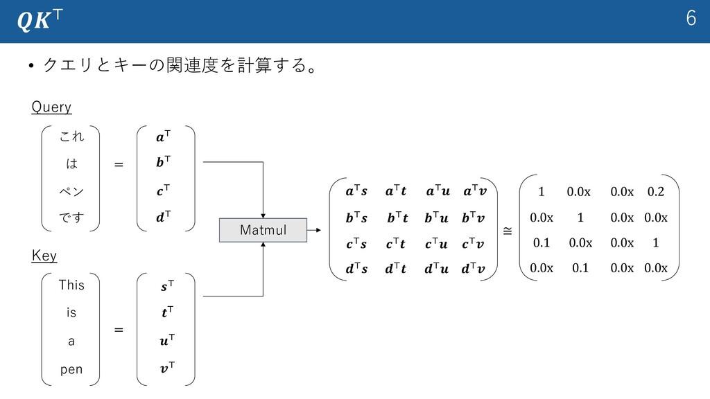 6 𝑸𝑲! • クエリとキーの関連度を計算する。 これ は ペン 𝒂! 𝒃! 𝒄! This ...