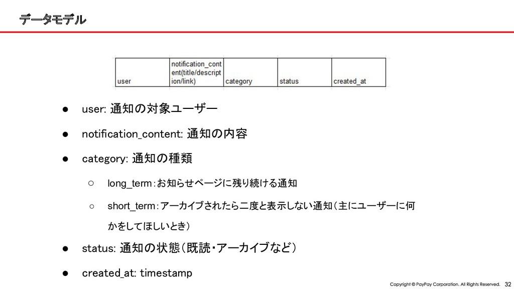 データモデル ● user: 通知 対象ユーザー ● notification_conte...