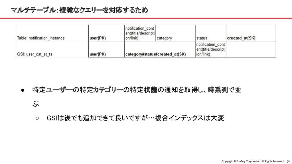マルチテーブル:複雑なクエリーを対応するため ● 特定ユーザー 特定カテゴリー 特定状態 通...